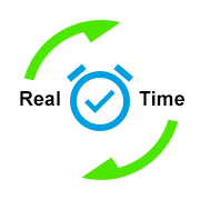 Secure Real Time And Scheduled Backup And Sync Anyfilebackup